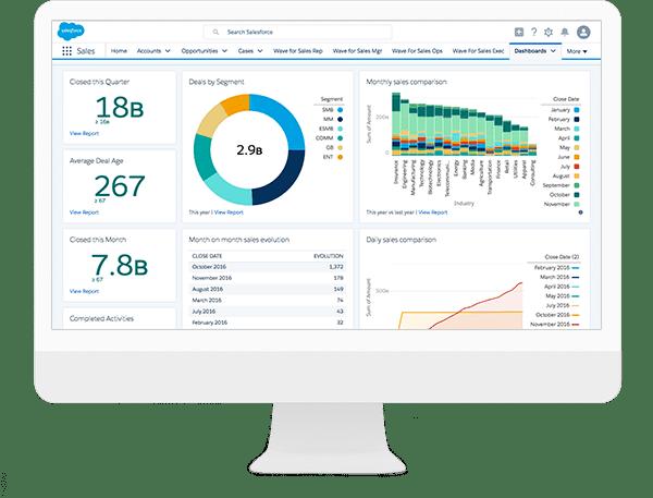 Salesforce Sales Cloud Module Dashboard